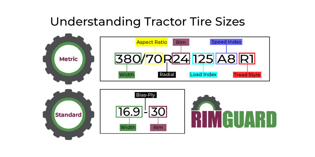 tractor tire size chart